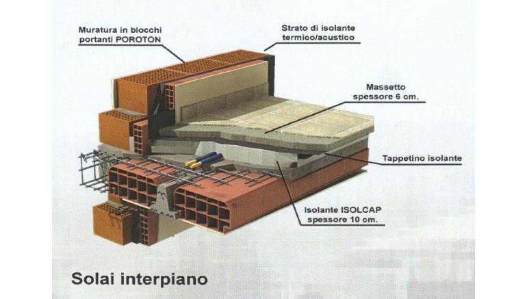 APPARTAMENTO INDIPENDENTE in VENDITA a CASTEL FOCOGNANO